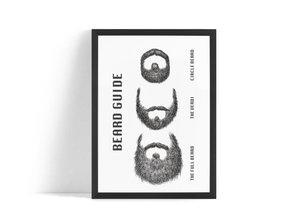 Beard Guide Poster